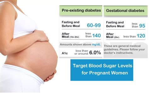 gestational diabetes c section how to get fasting numbers under 95 for gestational