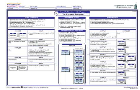 entry level help desk salary entry level help desk salary entry level software