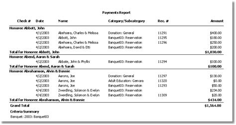 Payment Report Template Chabad Management System Screen