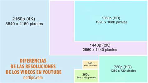 que son imagenes en 4k calidad resoluci 243 n y tama 241 o de los videos de youtube