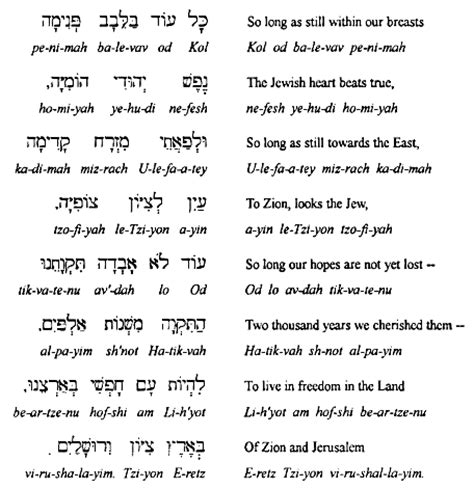 the torah hebrew transliteration and translation in 3 line segments the 5 books of the bible with hebrew transliteration translation in 3 line format line by line books zola levitt ministries hebrew lessons