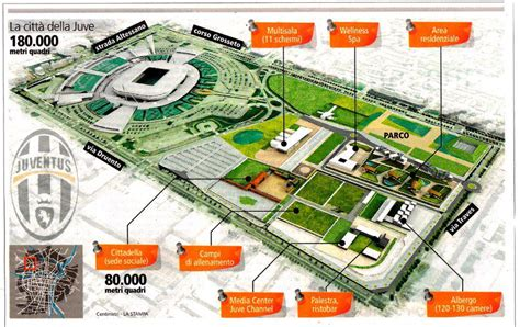 mappa juventus stadium ingressi continassa building project xtratime community