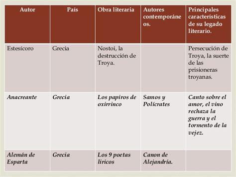 analisis de textos en 8479089946 an 225 lisis de textos literarios