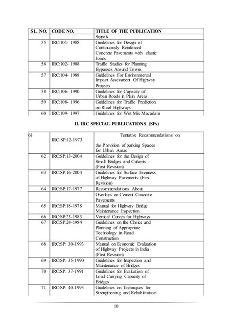 irc section 102 list of various ircs sps
