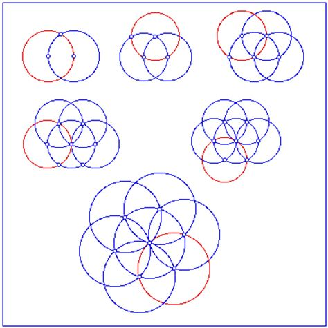 maths pattern drawing math forum ask dr math