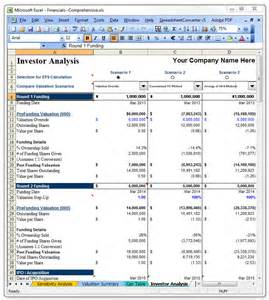 business plan financial statements template best photos of business plan financials template excel
