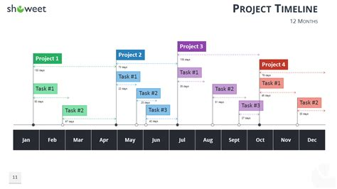 Gantt Charts And Project Timelines For Powerpoint Project Timeline Powerpoint Template