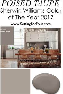 paint color 2017 sherwin williams poised taupe color of the year 2017