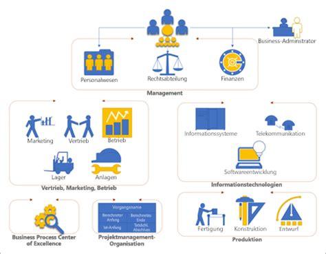 Visio Design Vorlagen Professionelle Diagramme Entwerfen Die Wichtigsten Funktionen Visio