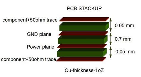 rf coplanar transmission    sides