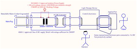 insulation diagram electrical insulation diagram improves device design