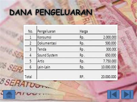 contoh pensi