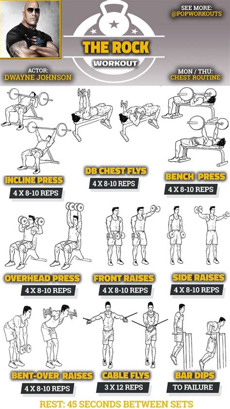25 best ideas about shoulder workout on