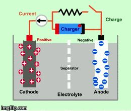 how does a battery charger work on a boat battery recond where to get how a nicd battery works