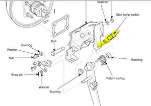 hyundai tucson gls how do i replace the brake light switch