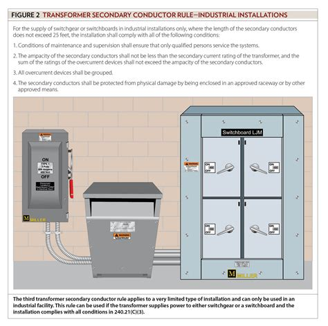 primary electrical conductors primary electrical conductors 28 images 1000 images about science teaching resources on