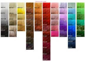 cellophane hair color hair cellophane color charts