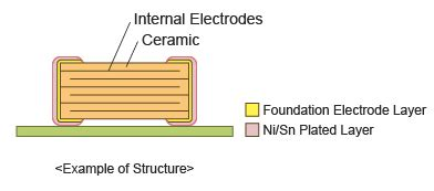 what makes capacitors explode what causes capacitors to explode quora
