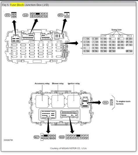 nissan x trail 2003 fuse box diagram 36 wiring diagram