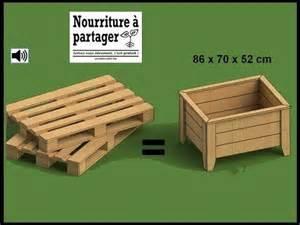 tuto fabriquer un bac 224 jardiner en bois de palette