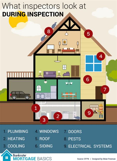 6 things your home inspector is looking for real estate