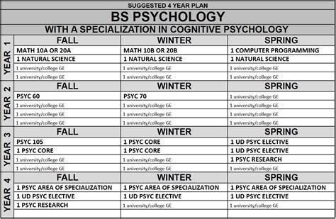 educational psychology thesis topics phd thesis topics educational psych