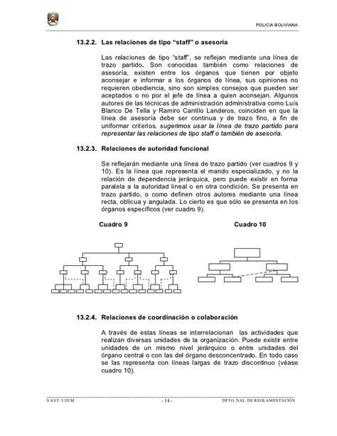 home el manual completo la gu a para utilizar home de manera m s eficaz sistema smart home edition books gu 237 a para elaborar el manual de organizaci 243 n y funciones