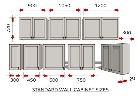 Standard Kitchen Cabinets by Standard Dimensions For Australian Kitchens Kitchen Design