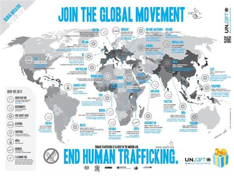 libro human trafficking a global global human trafficking a modern form of slavery