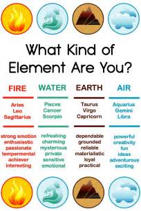 what kind of element are you fire water earth or air
