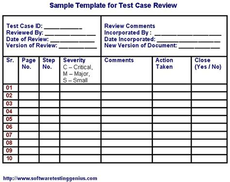 test case and its sle template