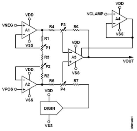 variable resistor using dac variable gain lifiers