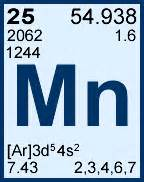 Mn On The Periodic Table Manganese Periodic Table Element