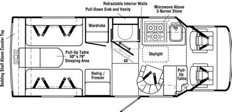 Winnebago Rialta Rv Floor Plans by Floor Plans Amp Specifications