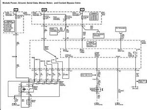 chevy a c wiring diagram 82 chevy engine wiring diagram wiring diagrams