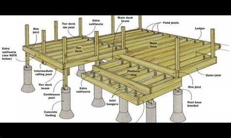 building a deck plans above ground pool deck plans build a pool deck plans deck