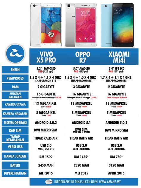 Harga Samsung J5 Pro Asli harga iphone iphone 6 plus harga c