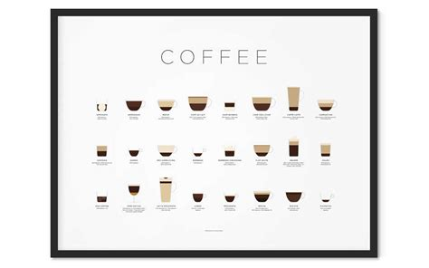 Coffee Print the best gifts for coffee travel leisure