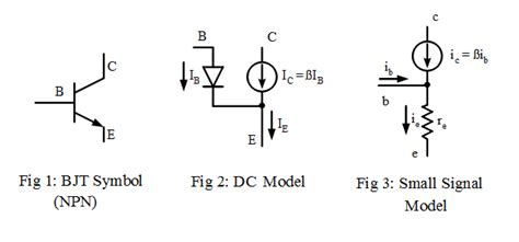 bjt transistor modelling dc to ac converter schematic dc get free image about wiring diagram