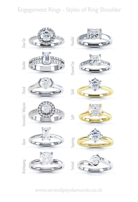 engagement ring help styles of ring shoulders a chart of