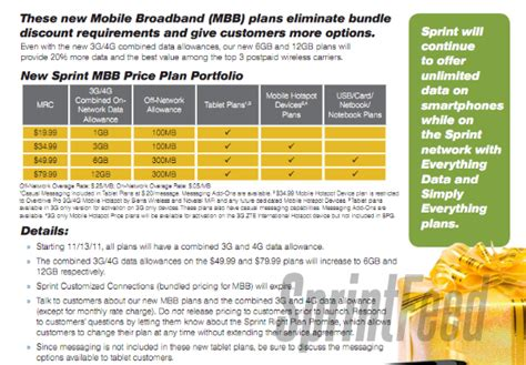sprint home internet plans related keywords suggestions for sprint broadband