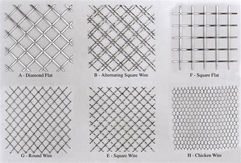decorative wire grilles cabinet doors h pfanstiel decorative hardware company decorative wire
