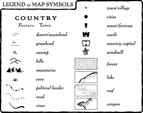 map symbols anand design context map legends compass