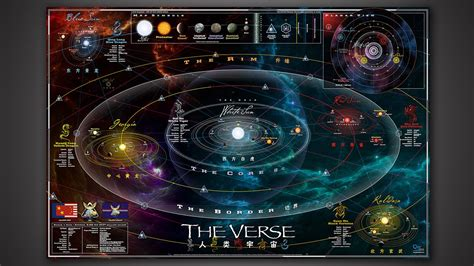 The Verses Of buy the firefly complete map of the verse poster serenity