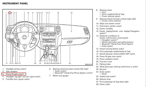2009 Nissan Rogue Dash Fuse Box Diagram Free Download