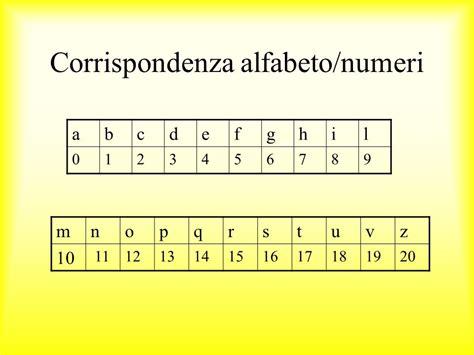 corrispondenza lettere laboratorio crittografia e numeri primi ppt