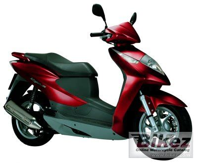 honda dylan 2006 honda dylan 150 specifications and pictures