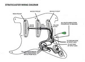 fender mexican strat hss wiring diagram wiring diagram schematic