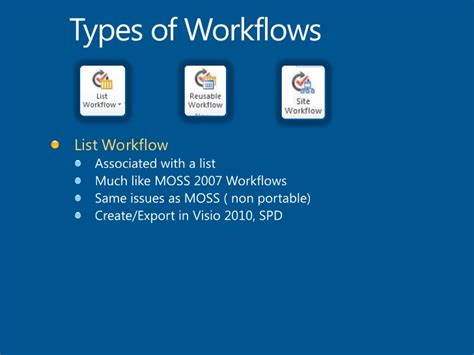 types of workflows in sharepoint 2010 configuring workflows in sharepoint 2010