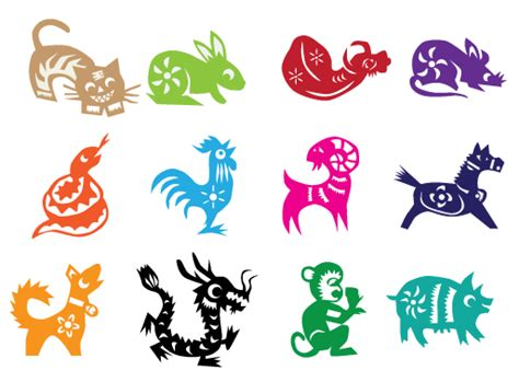 2017 chinese zodiac sign 2017 annual luck analysis by the 12 earth branches